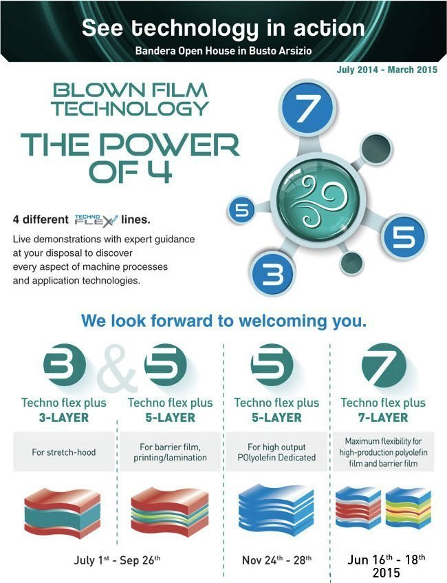 Bandera Open House in Busto Arsizio: Blown film technology